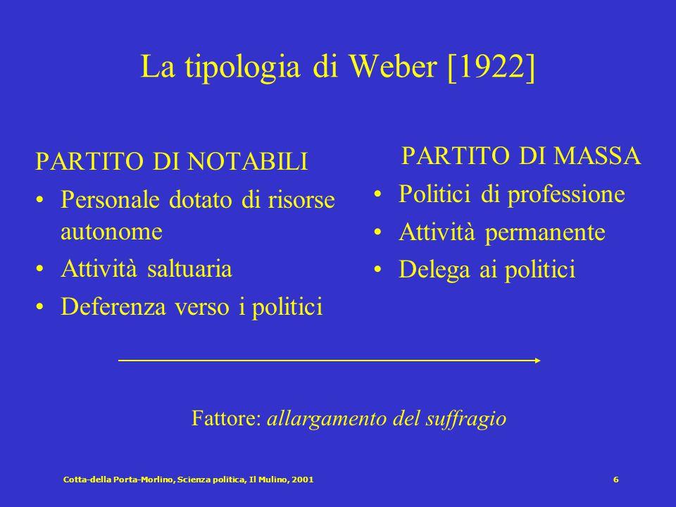 La tipologia di Weber [1922]